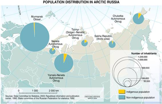 Russia, Arctic indigenous population | GRID-Arendal
